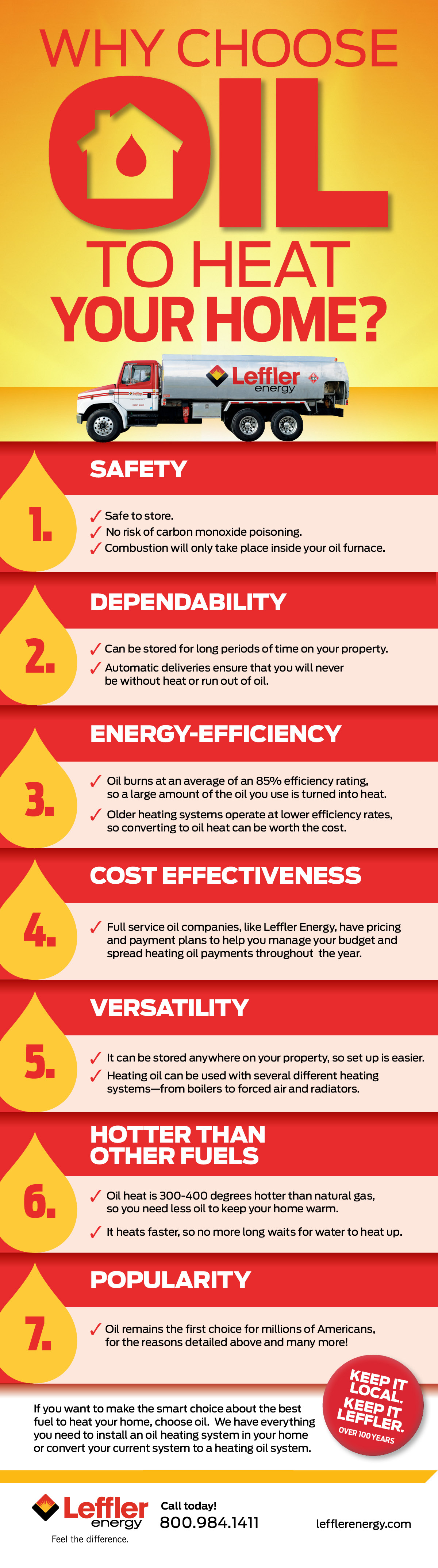 The benefits of home heating oil