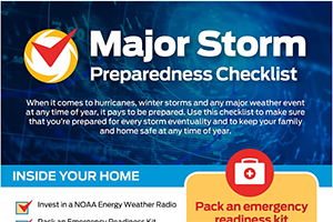 Major storm preparedness checklist